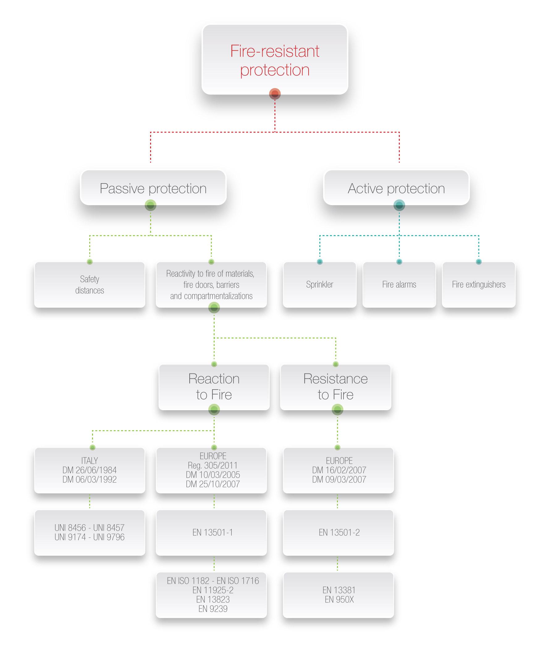 quadro_normativo_web_en