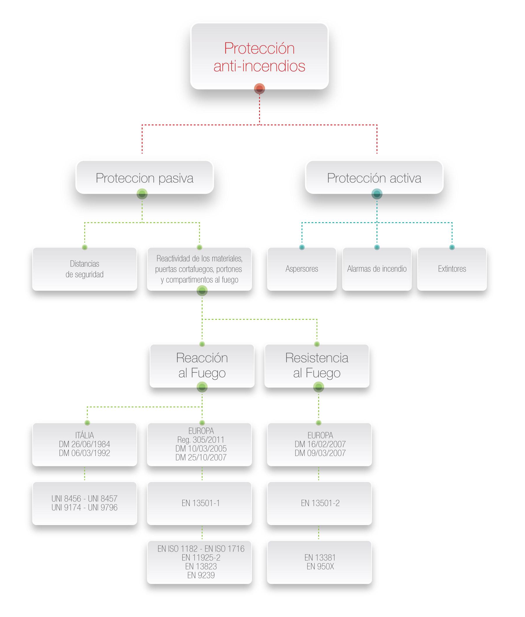 quadro_normativo_web_es